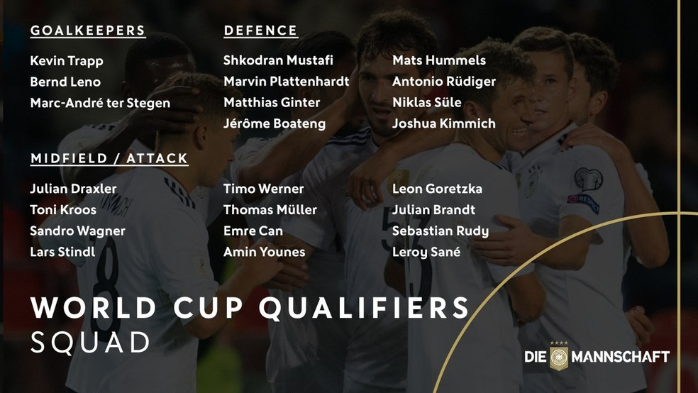 Convocação da Alemanha tem 18 jogadores que conquistaram a Copa das Confederações na Rússia (Foto: Reprodução / DFB)