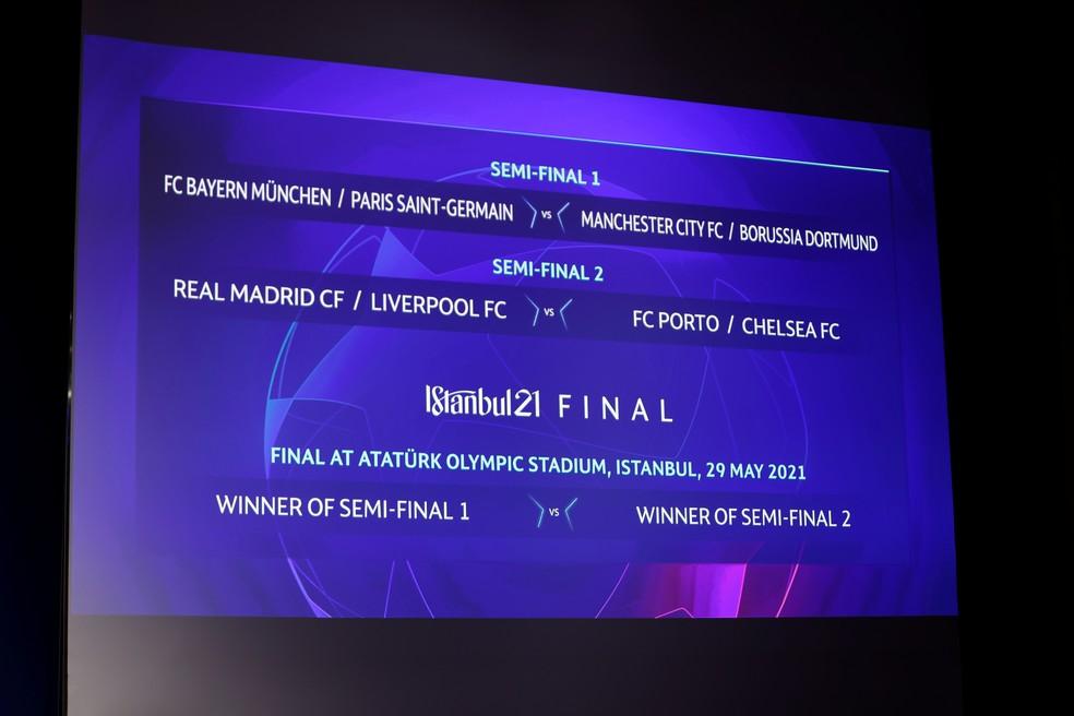Caminho até a final da Champions 2020/21, em Istambul — Foto: Reuters