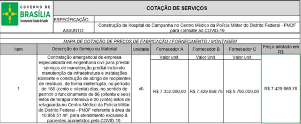 Cotação de preços para obras no Centro Médico da PMDF — Foto: CGDF/Divulgação