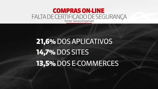 Black Friday: 20% das compras por aplicativos no Brasil não são seguras