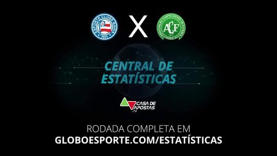 Grêmio x CSA: veja onde assistir, escalações, desfalques e arbitragem