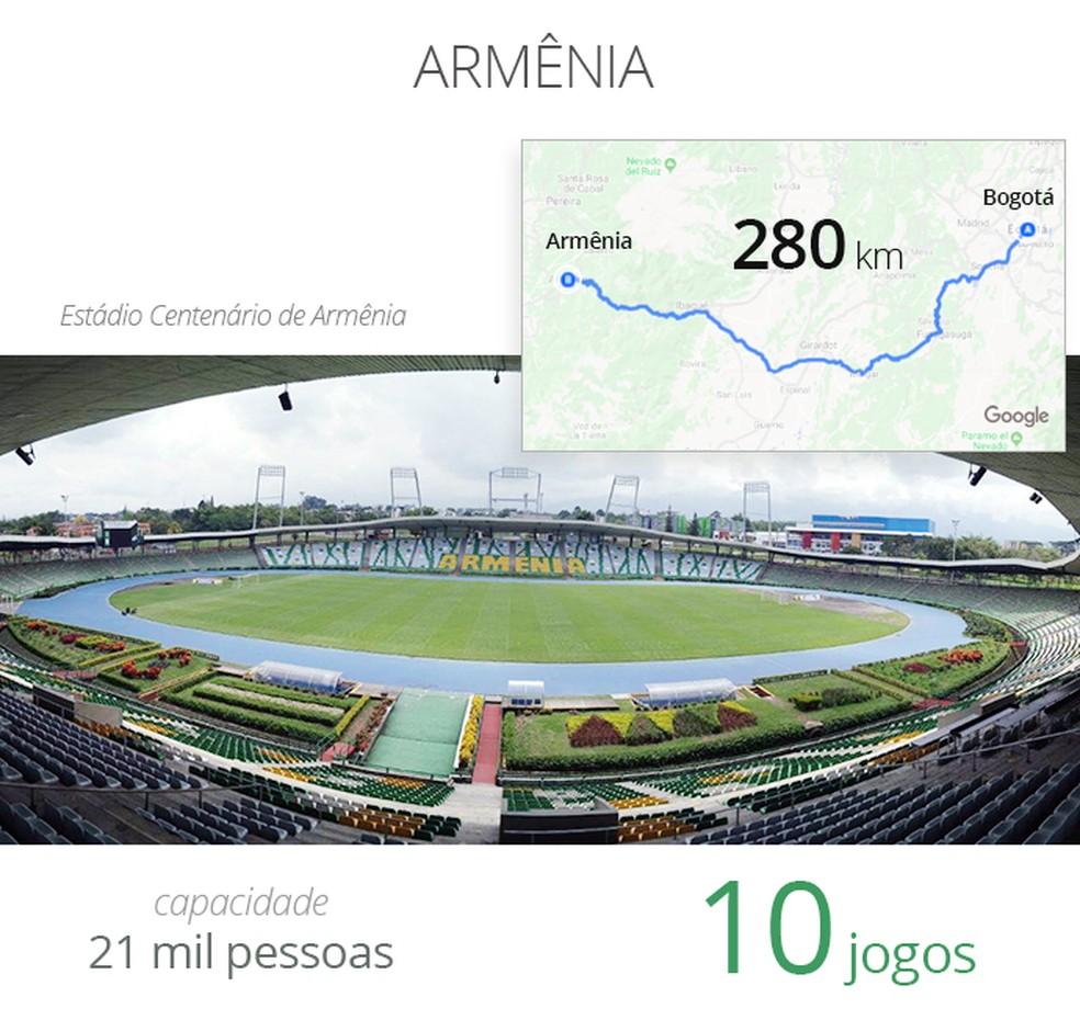 Estádio Centenário de Armênia, palco da estreia do Brasil no Pré-Olímpico — Foto: Infoesporte