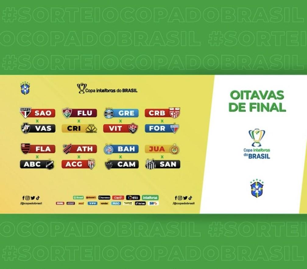 Oitavas de final da Copa do Brasil — Foto: Reprodução