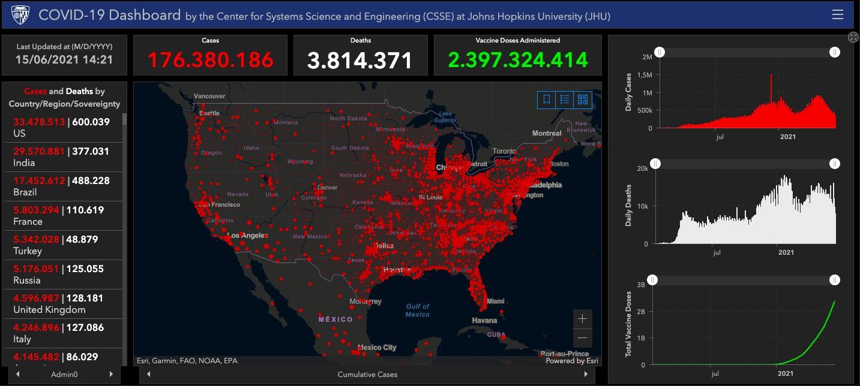 EUA registram 600 mil mortes pela Covid-19, aponta universidade