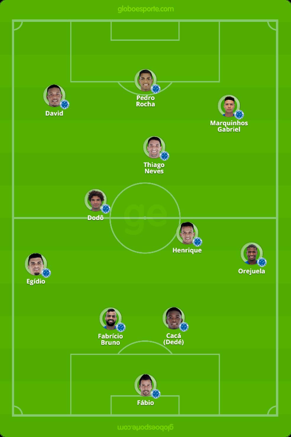 Provável Cruzeiro para enfrentar o CSA — Foto: GloboEsporte.com
