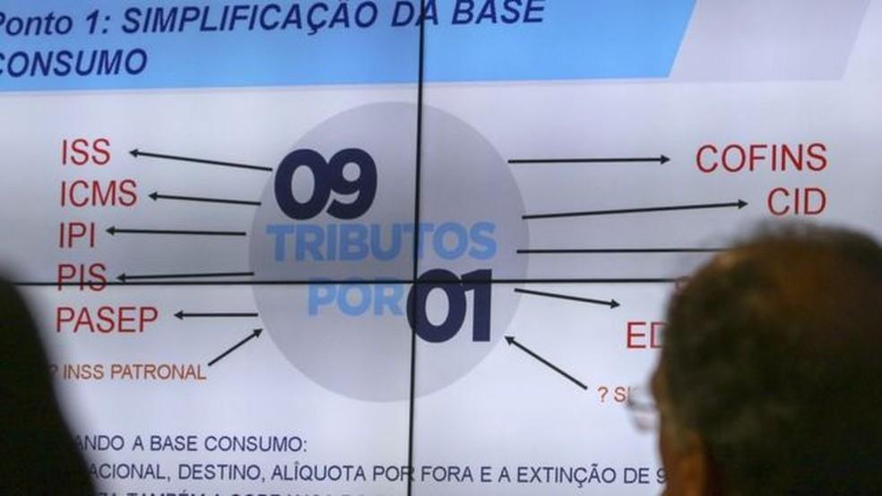 Propostas de reforma tributária em discussão focam apenas em impostos que incidem sobre o consumo — Foto: FABIO RODRIGUES POZZEBOM/AG. BRASIL via BBC