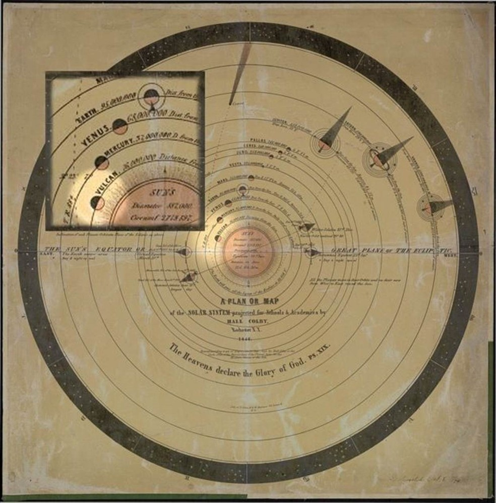Litografia feita por E. Jones & G.W. Newman em 1846 já exibia Vulcano na reprodução do Sistema Solar. (Foto: Biblioteca do Congresso dos EUA)