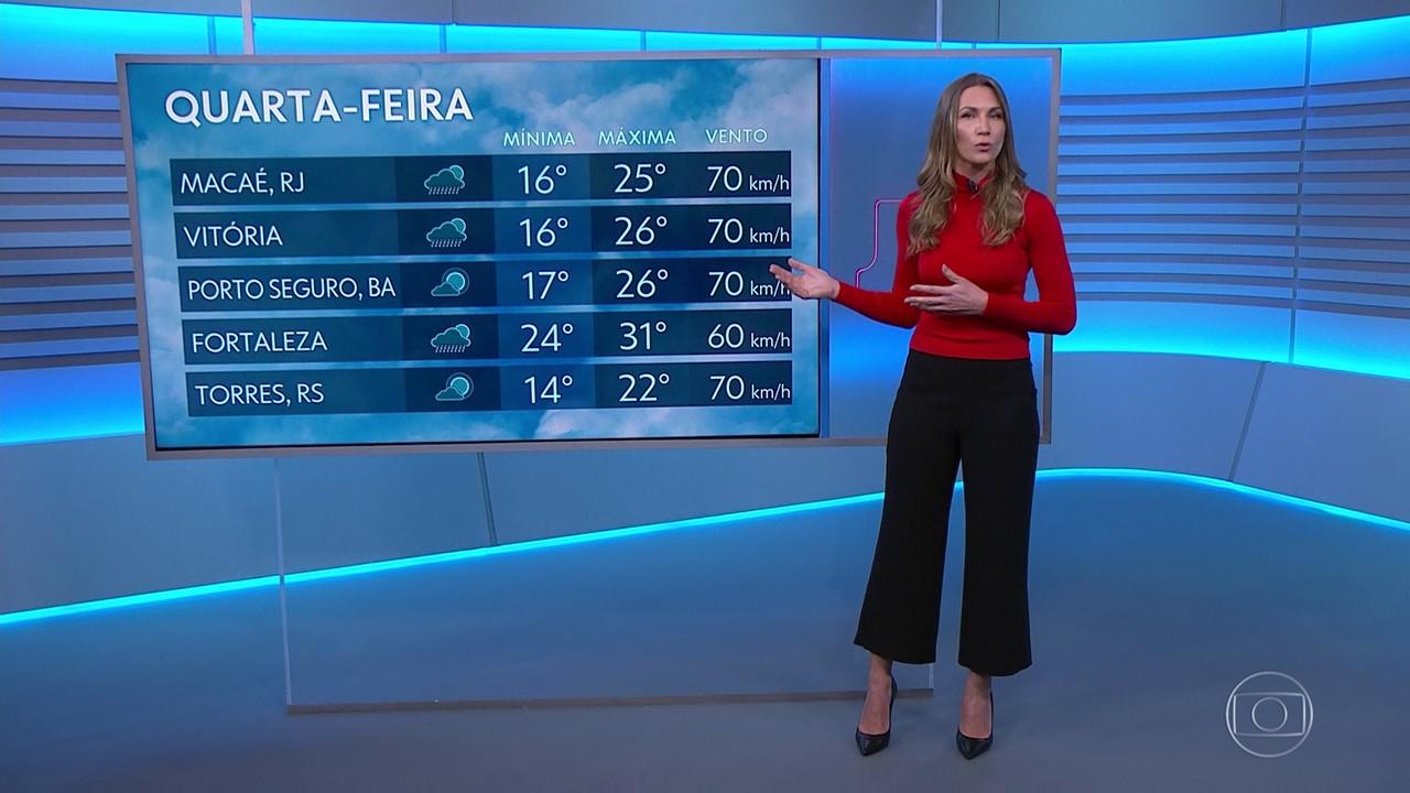 Ventos fortes no Brasil podem chegar aos 70km/h