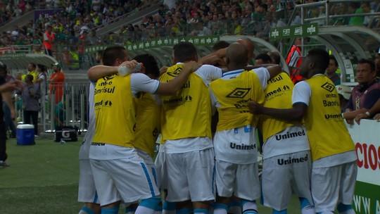"""""""Pifador"""" de fato: Douglas centraliza gols do Grêmio na Copa do Brasil"""