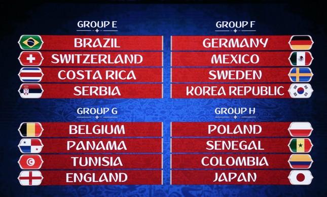 O grupo do Brasil na Copa