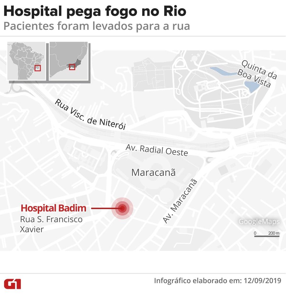 Incêndio no Hospital Badim, no Rio — Foto: Wagner Magalhães/G1