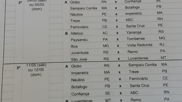 Cbf Divulga Tabela Da Serie C Do Campeonato Brasileiro De 2019 Brasileirao Serie C Ge