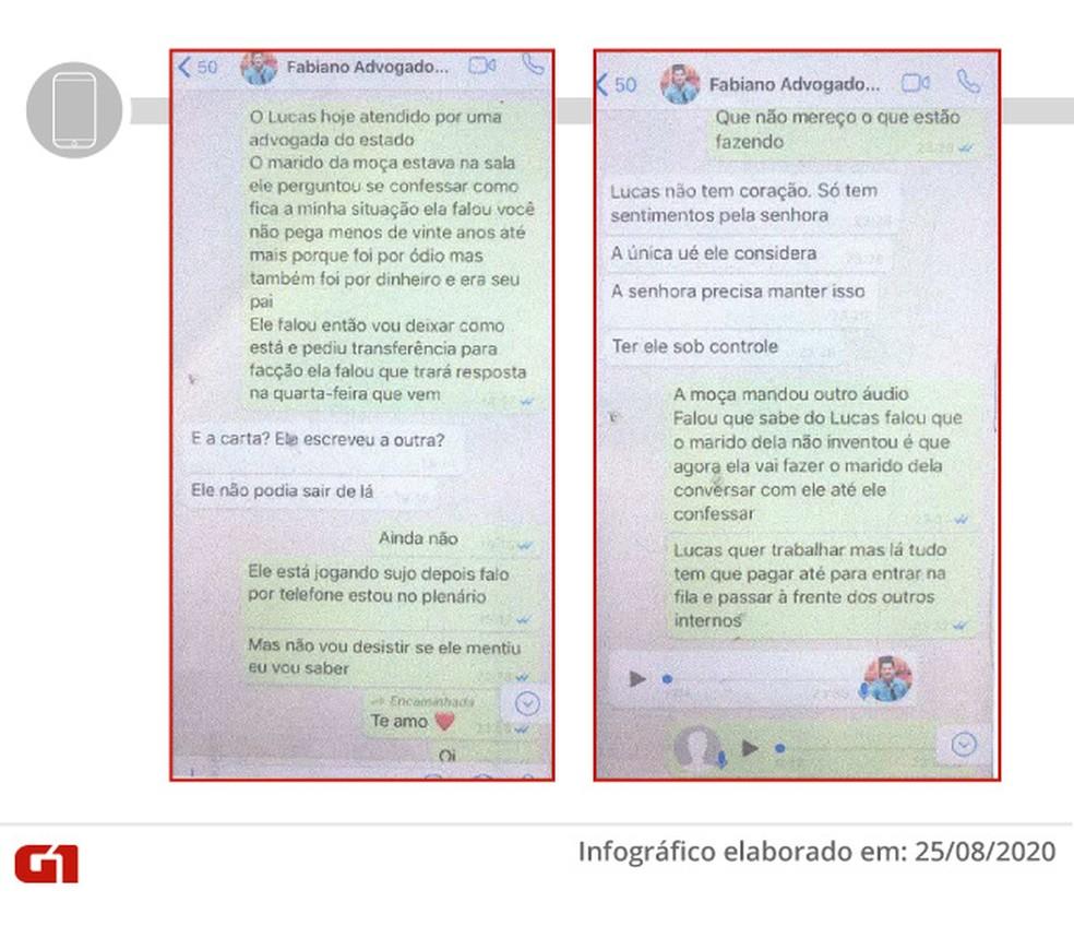 Conversa entre Flordelis e o então advogado Fabiano Migueis — Foto: Reprodução
