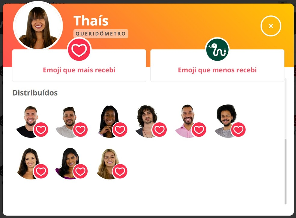 Queridômetro - Thaís 13/04 — Foto: Globo