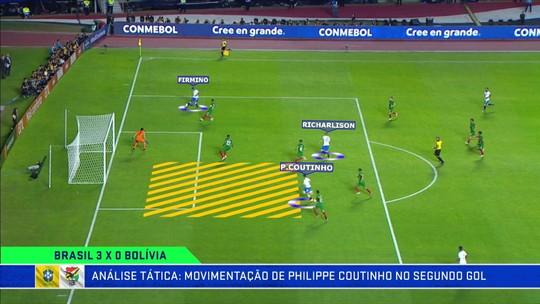 Comentaristas analisam atuação da Seleção Brasileira contra a Bolívia na estreia da Copa América