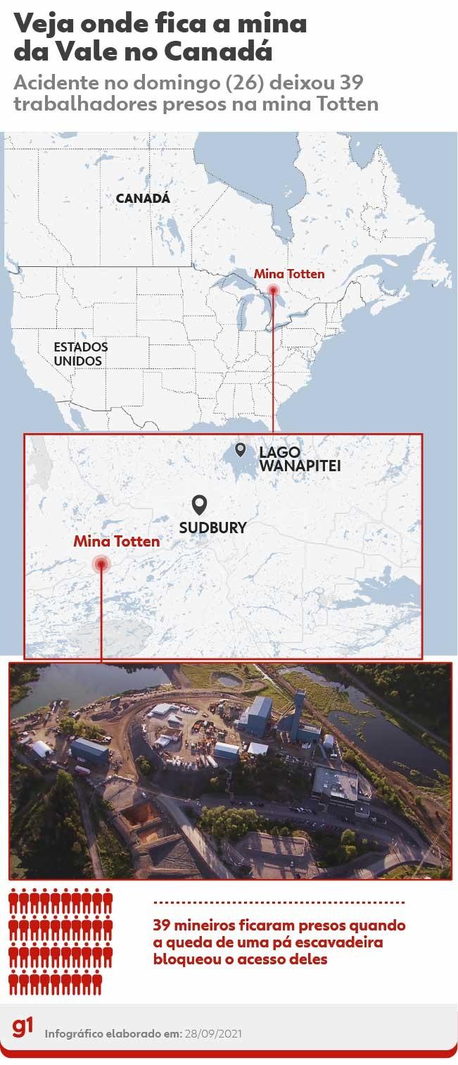 Resgate de trabalhadores da Vale em mina no Canadá: o que se sabe