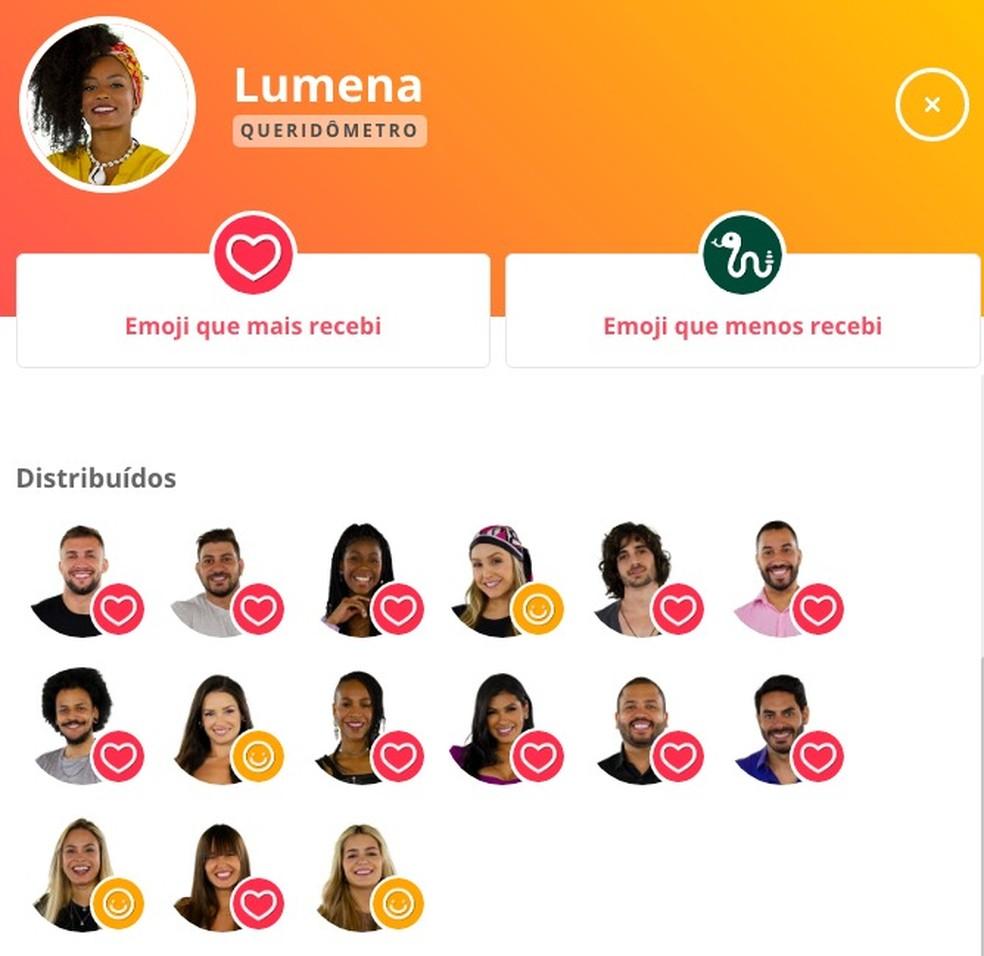 Queridômetro Lumena - 21/2 — Foto: Globo
