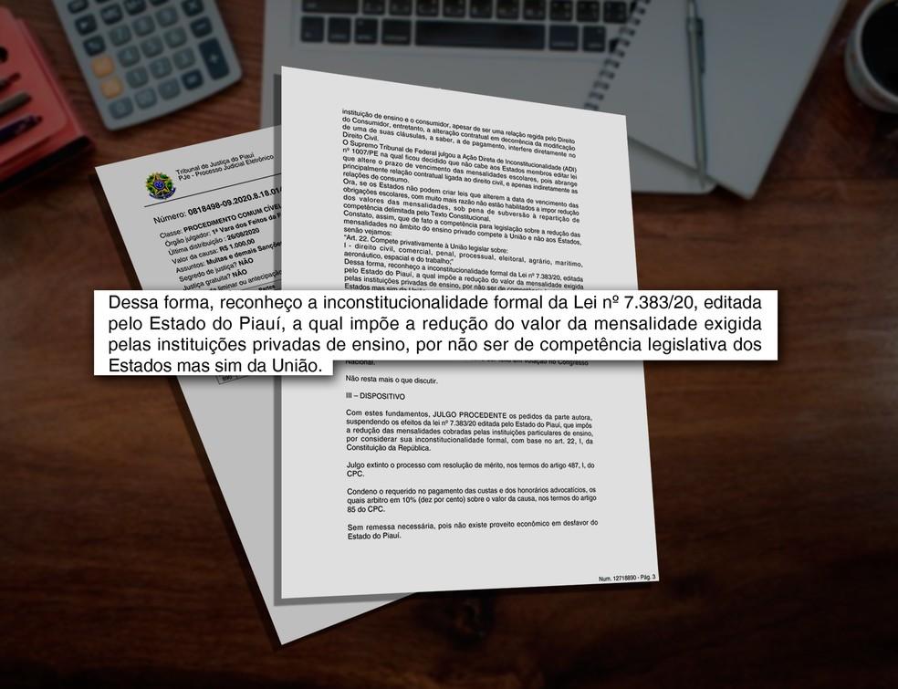 Decisão é do juiz Aderson Antônio Brito Nogueira, da 1° Vara da Fazenda Pública da Comarca de Teresina — Foto: Adelmo Paixão/G1