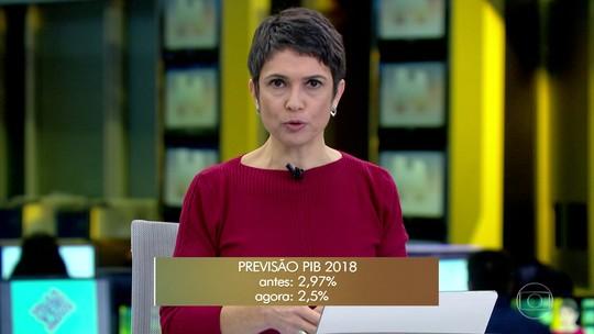 Governo reduz de 2,97% para 2,5% previsão de crescimento da economia em 2018