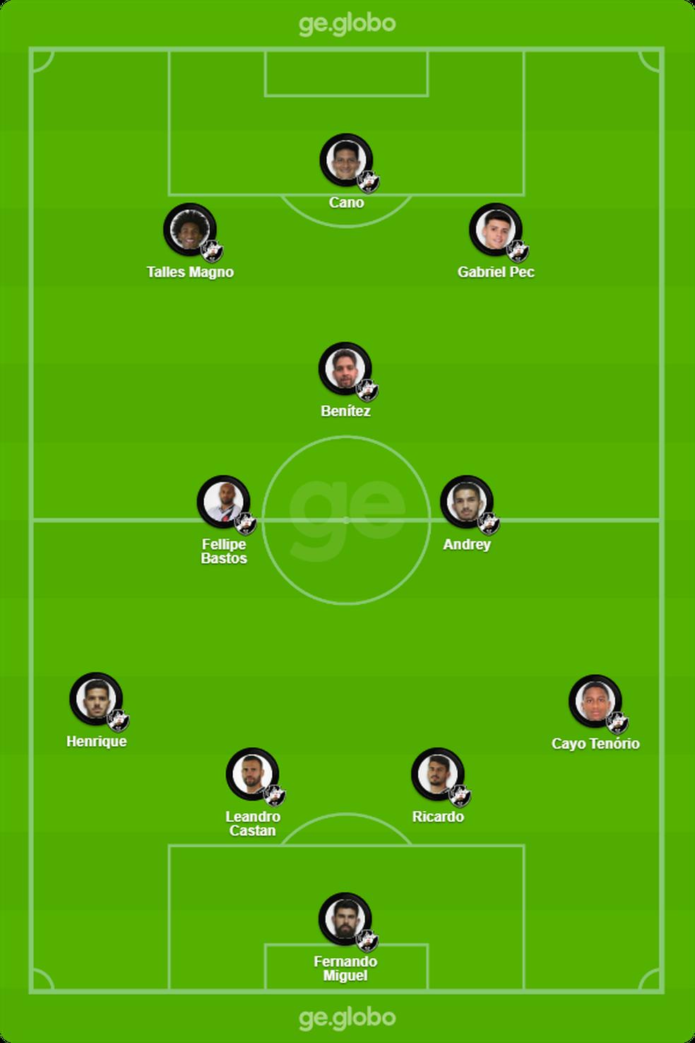 Time provável do Vasco contra o São Paulo — Foto: ge