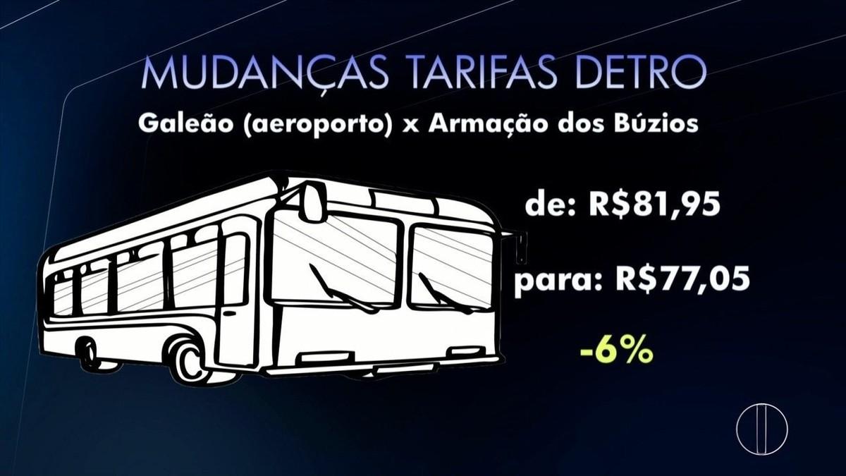 Linhas de ônibus e vans têm reajuste do Detro e algumas tarifas ficam mais baratas no interior do RJ