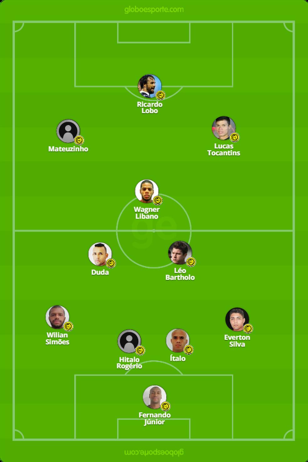 FC Cascavel x Coritiba: tudo o que você precisa saber sobre a semifinal do  Paranaense   campeonato paranaense