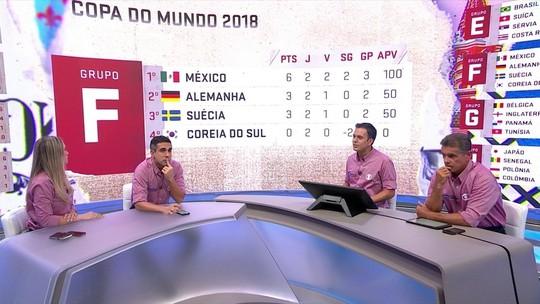 Jornalistas analisam possibilidade de empate triplo no Grupo F da Copa do Mundo