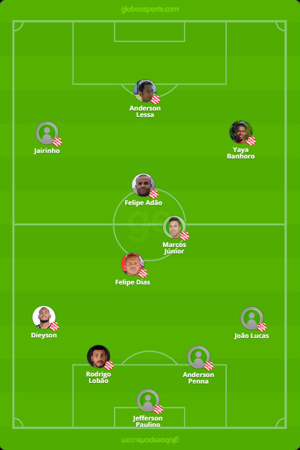 Provável Bangu contra o Vasco — Foto: GloboEsporte.com