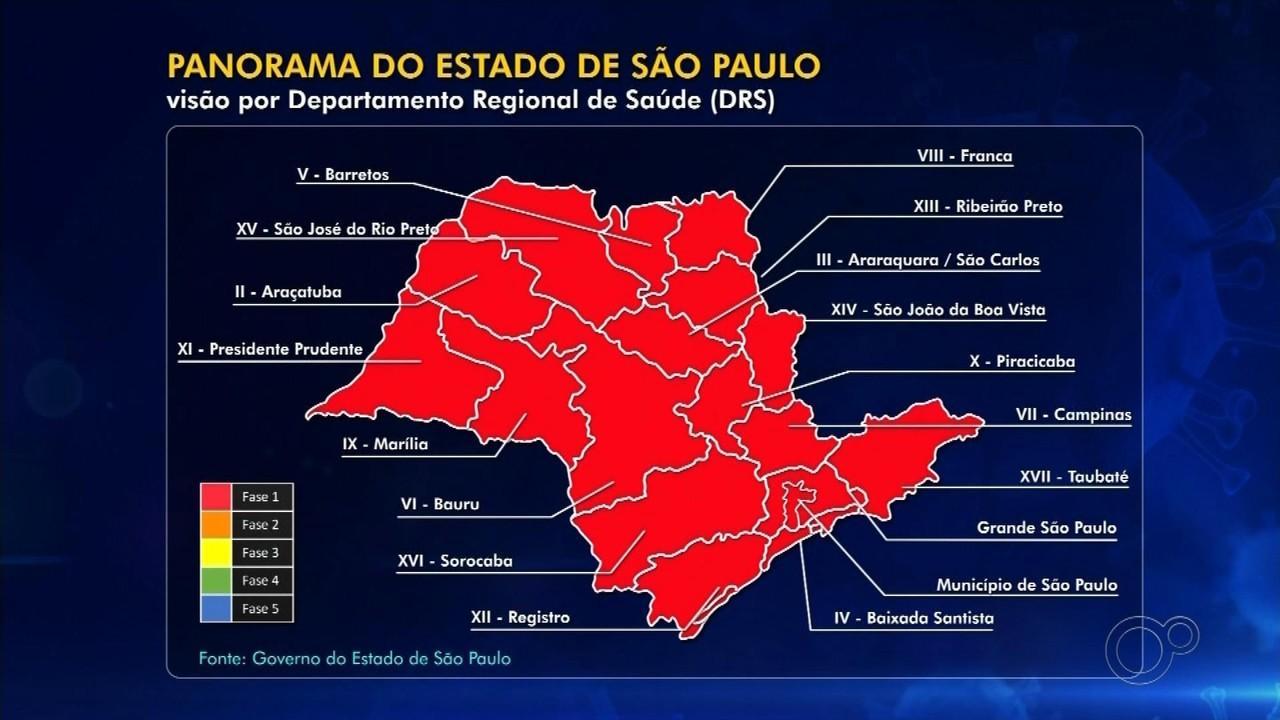 Equipes vão às ruas para fiscalizar cumprimento de toque de restrição em Rio Preto