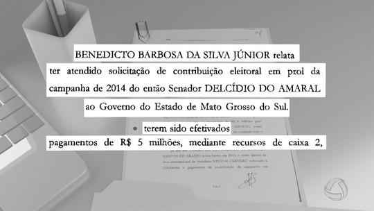 Delações da Odebrecht: Delcídio é suspeito de receber recursos ilegais para campanhas de 2006, 2010 e 2014