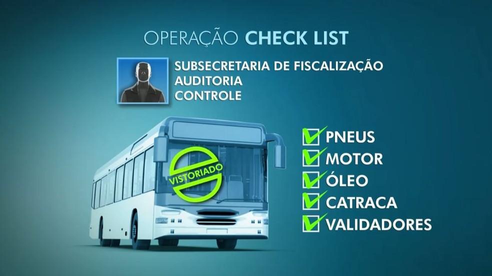 Infográfico mostra itens que eram desconsiderados por fiscais após pagamento de propina (Foto: TV Globo/Reprodução)