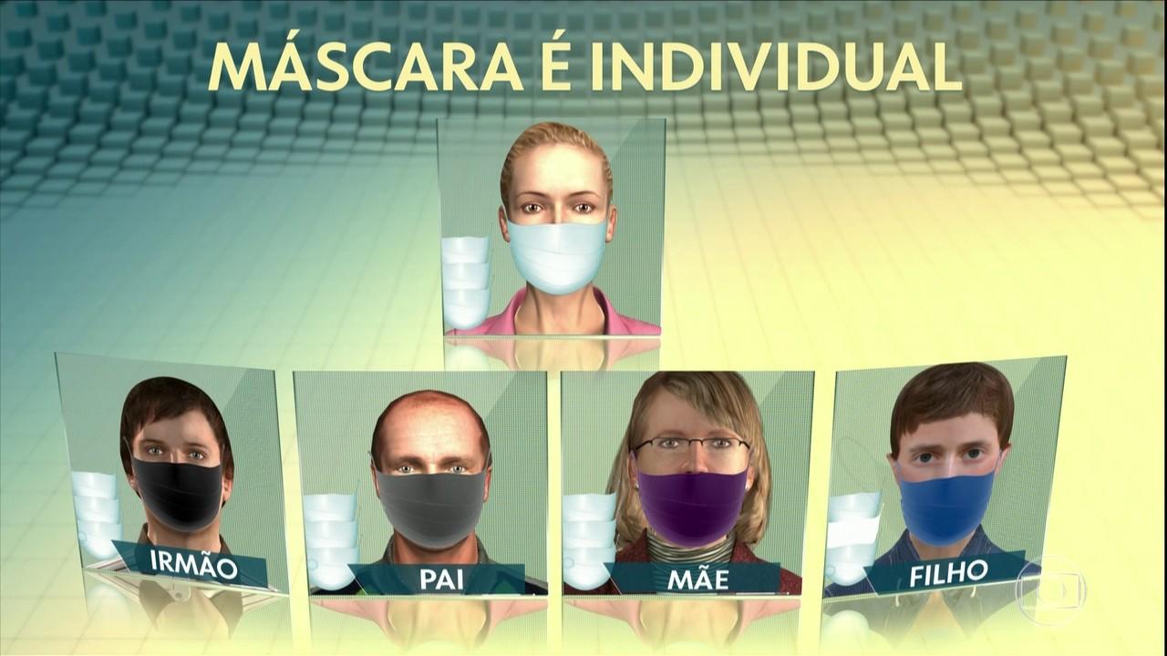 Máscara é de uso individual