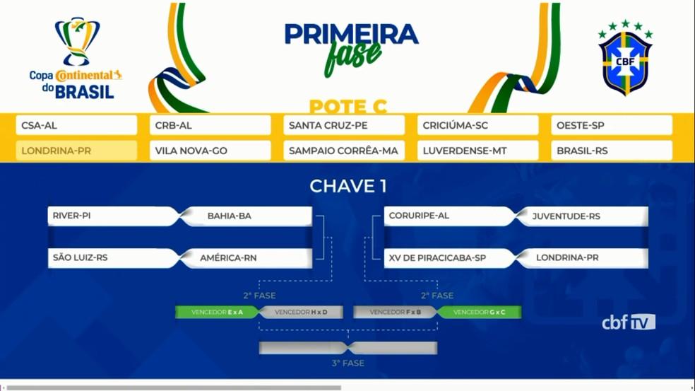 Confrontos da primeira fase da Copa do Brasil  — Foto: Reprodução/CBF TV