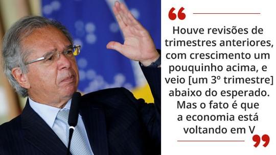 Foto: (Adriano Machado/Reuters; Arte/G1)