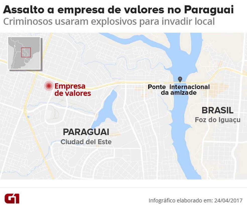 Transportadora de valores em Ciudad del Este fica a 4 quilômetros da Ponte da Amizade, na fronteira com Foz do Iguaçu (Foto: Editoria de Arte/G1)