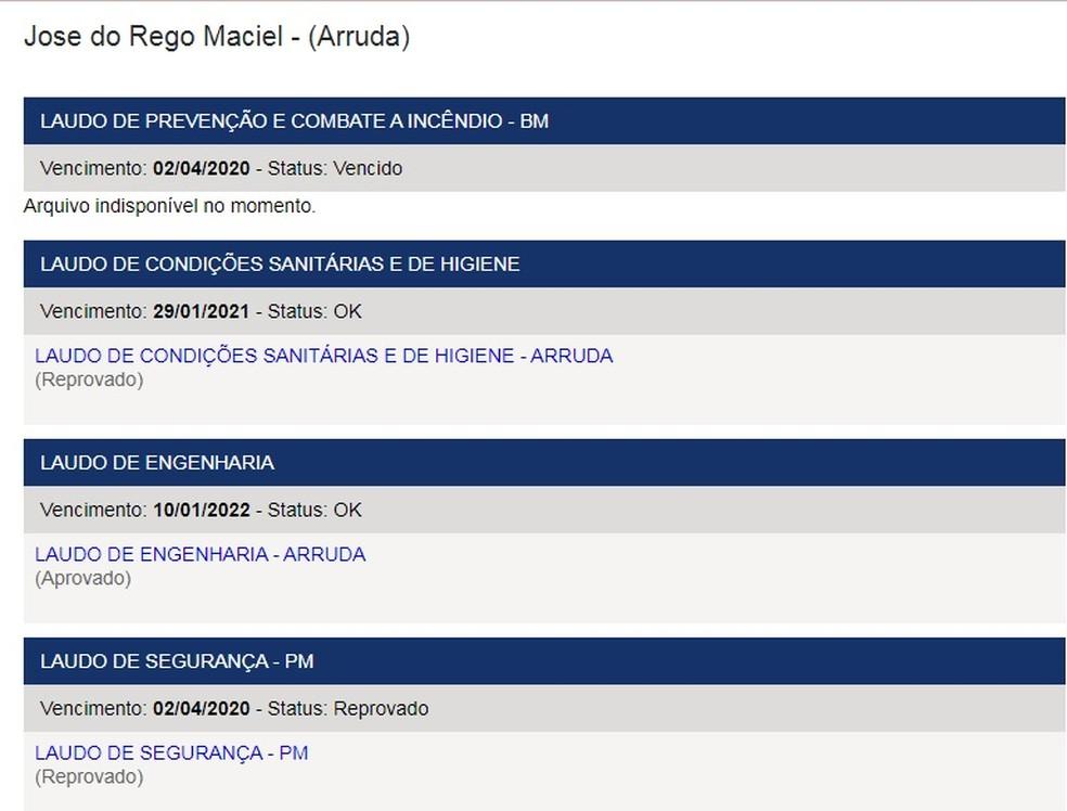 Santa Cruz tem estádio com laudos reprovados — Foto: Reprodução site da FPF
