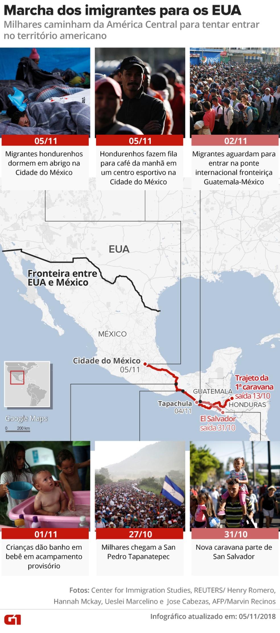 Mapa mostra caminho dos imigrantes rumo à fronteira do México com os EUA — Foto: Infografia: Alexandre Mauro