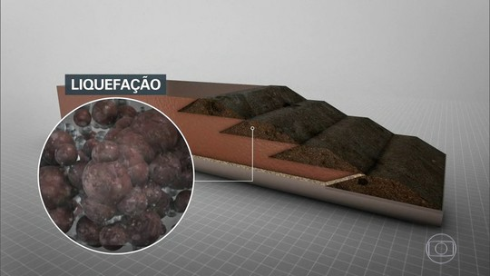 Vale apresenta causa do rompimento da barragem de Brumadinho, em MG
