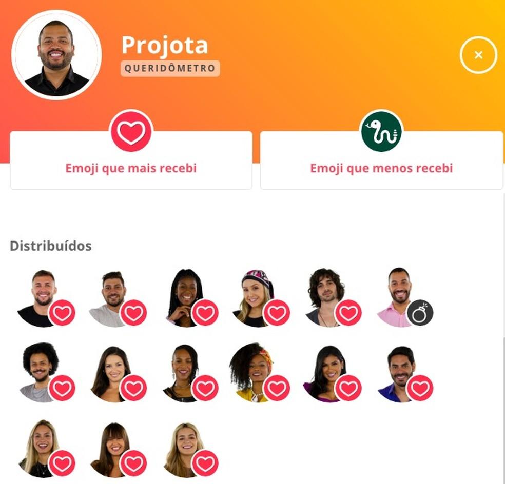 Queridômetro Projota - 21/2 — Foto: Globo