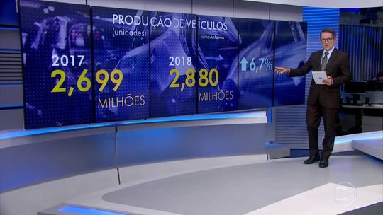 Produção de veículos cresce 6,7% no Brasil em 2018