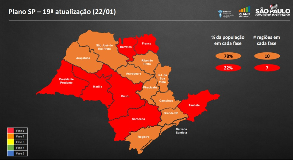 Atualização do Plano São Paulo nesta sexta-feira (22).  — Foto: Divulgação/Governo de SP