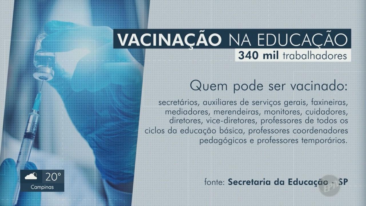 Veja passo a passo para cadastro de profissionais da educação para vacinação contra Covid