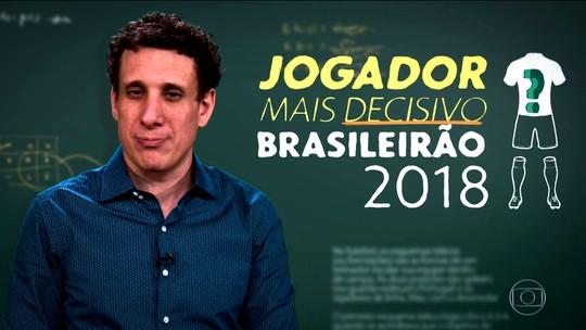 Espião Estatístico mostra os jogadores mais decisivos do Brasileirão desde 2013