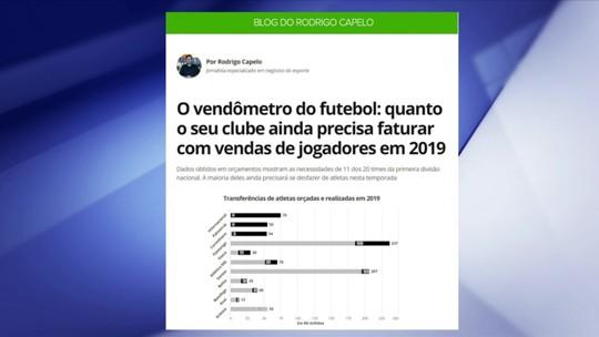 O vendômetro do futebol: quanto o seu clube ainda precisa faturar com vendas de jogadores em 2019