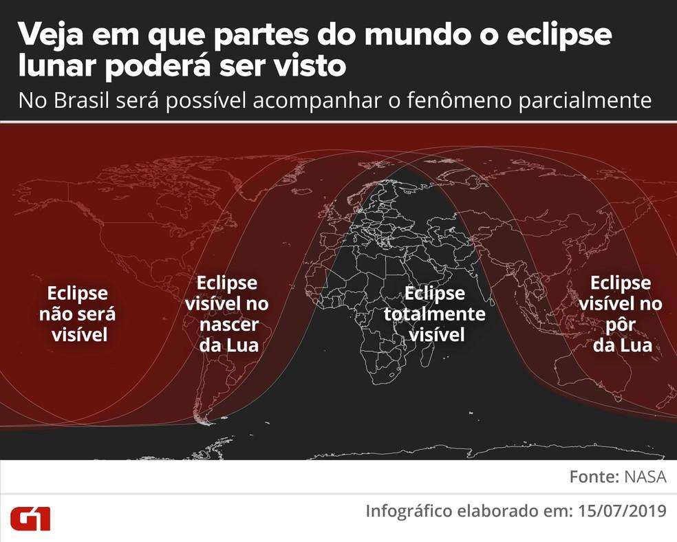 Eclipse lunar total será visto em toda a América — Foto: Juliane Souza/G1