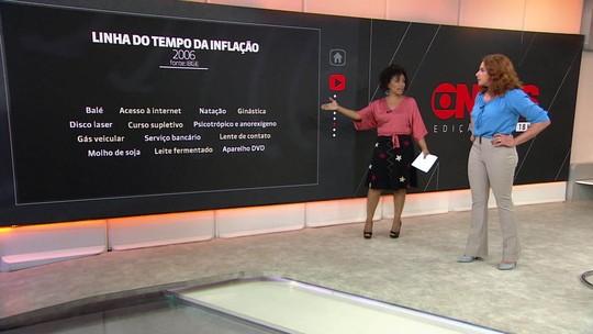 Novos hábitos do brasileiro vão entrar no cálculo da inflação