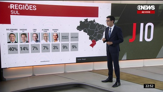 Ibope para presidente: veja as intenções de voto por região do país