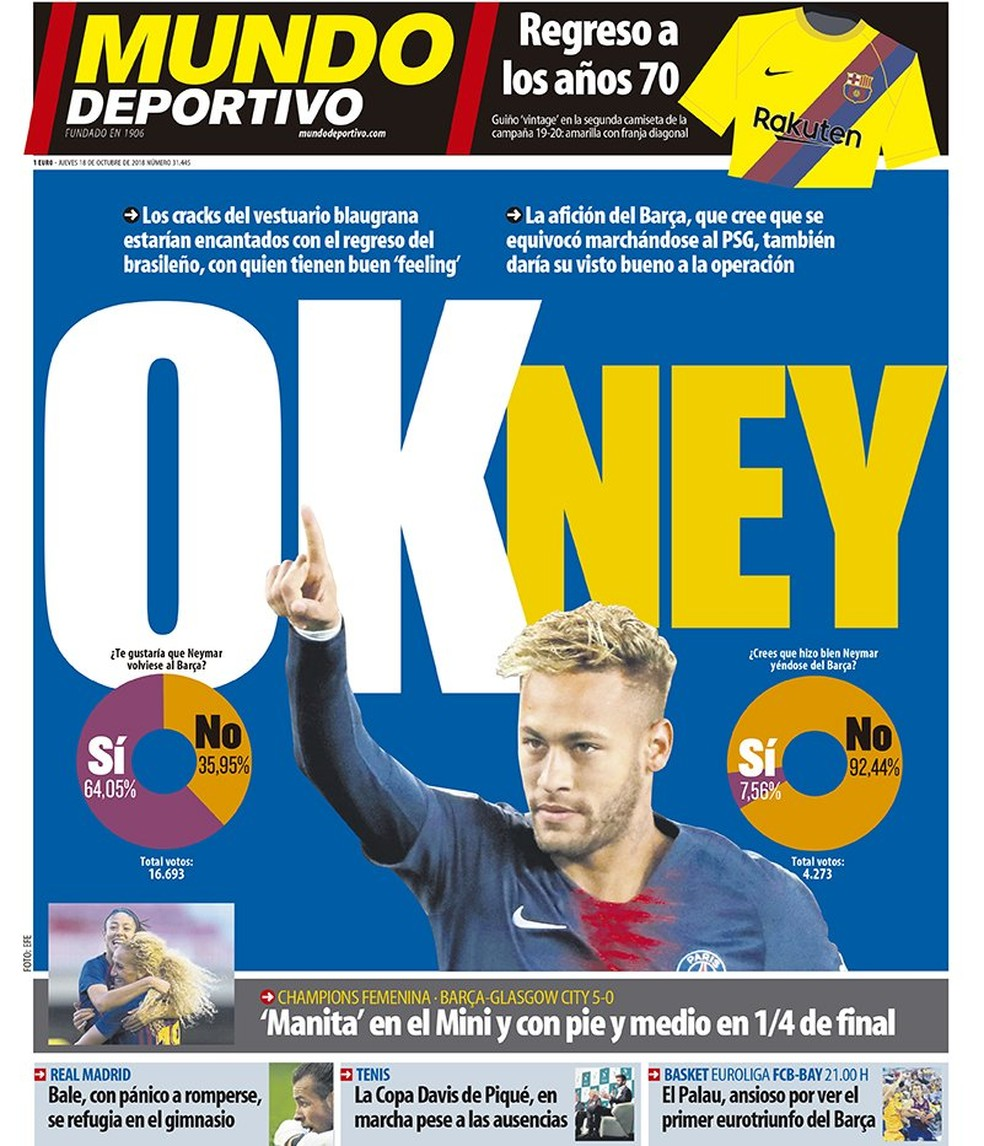OkNey: jornal noticia interesse de Neymar em voltar ao Barcelona — Foto: Reprodução / Mundo Deportivo