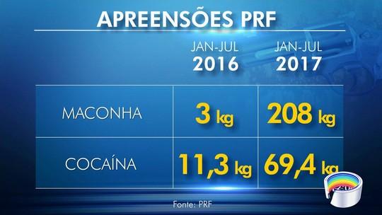 Apreensões de drogas na Fernão Dias aumentam em 2017 no trecho de Atibaia