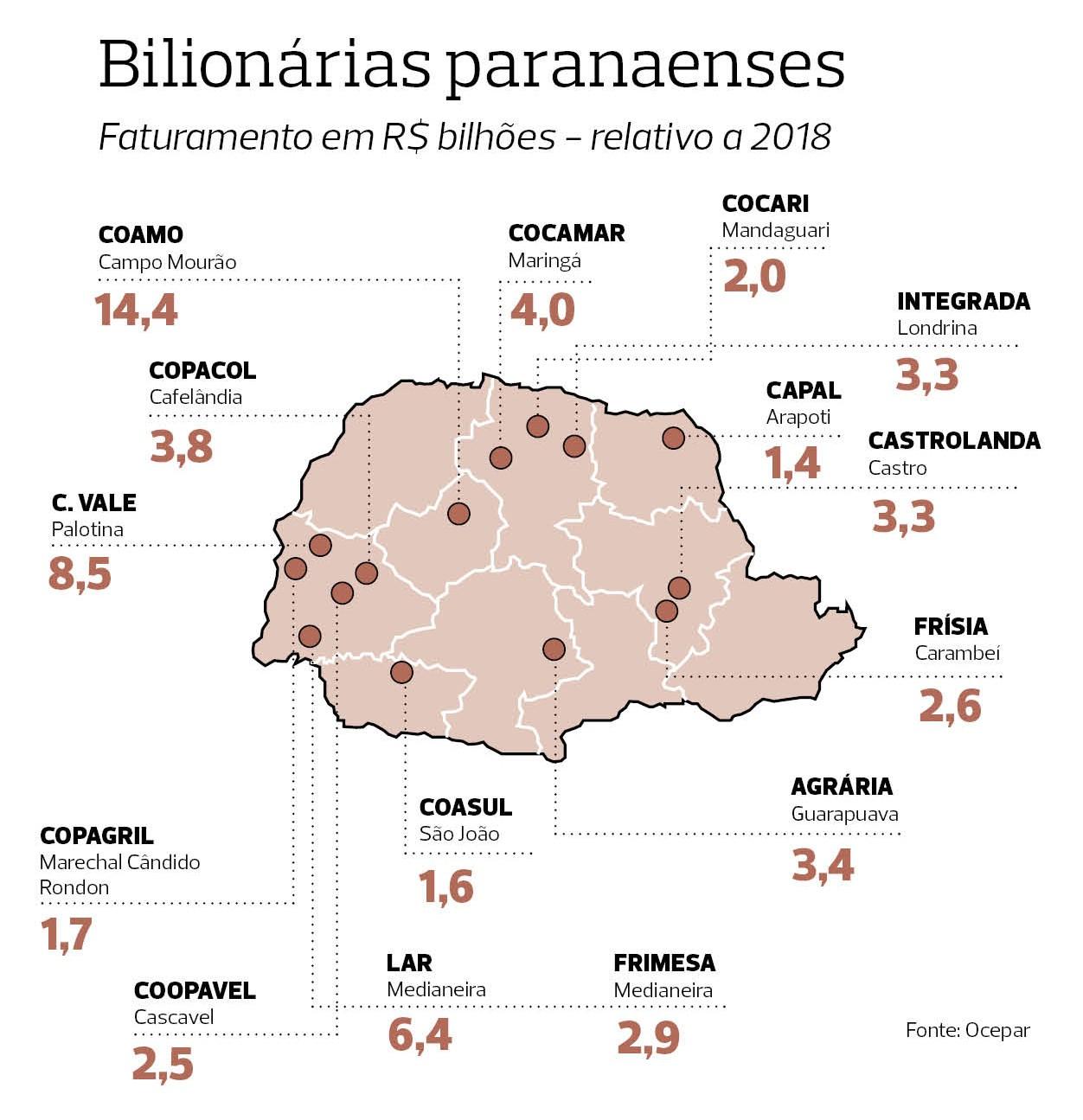 mapa-cooperativas (Foto: Elaboração/Globo Rural)